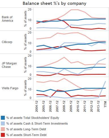 6_balance sheet by co